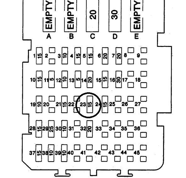 Chevy Lumina Fuse Box - 1999 Dodge Ram 3500 Fuse Box for Wiring Diagram  SchematicsWiring Diagram Schematics