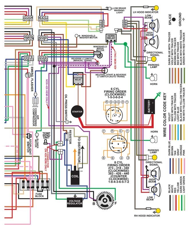 1971 Dodge Charger Wiring Diagram from static-cdn.imageservice.cloud