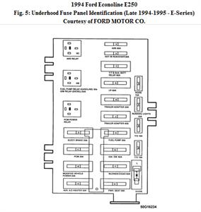 fuse diagram for 2000 ford windstar lb 8401  2000 oldsmobile intrigue fuse diagram  2000 oldsmobile intrigue fuse diagram