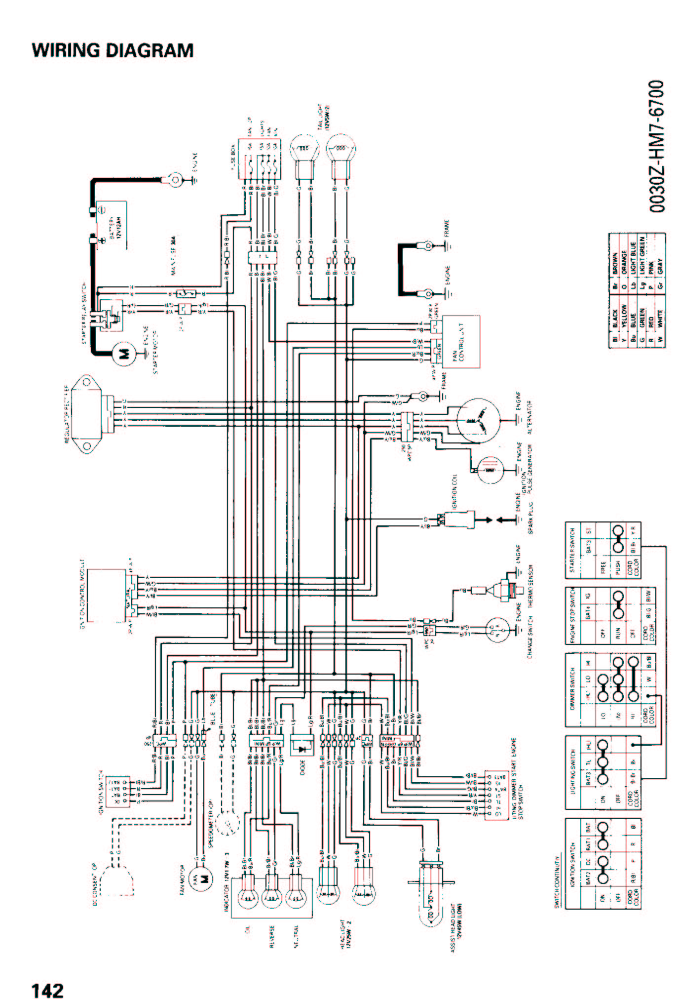 Honda Trx 400 Foreman Wiring Diagram - Fusebox and Wiring Diagram  visualdraw-ton - visualdraw-ton.sirtarghe.it