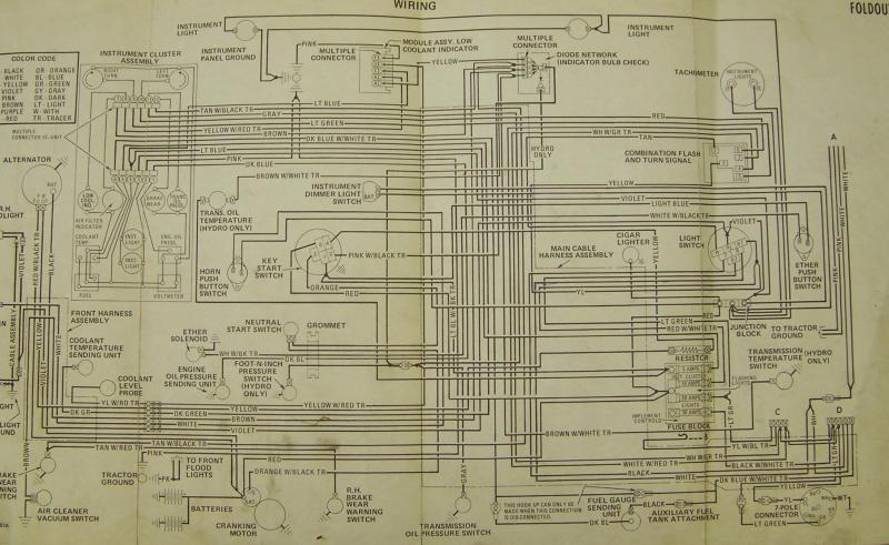 [ZTBE_9966]  BY_9945] International 574 Tractor Wiring Diagram Wiring Diagram | Ih 574 Wiring Harness |  | Eumqu Comin Dome Mohammedshrine Librar Wiring 101