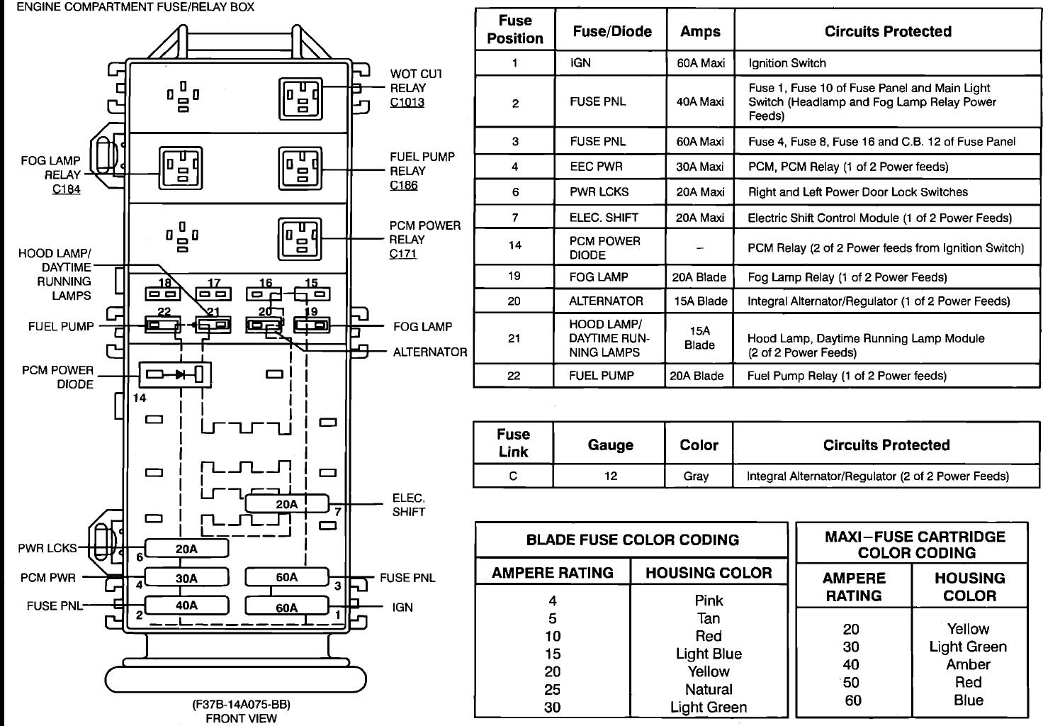 1996 mack fuse box diagram am 4997  pics photos fuse panel diagram ford explorer 2000 fuse  fuse panel diagram ford explorer