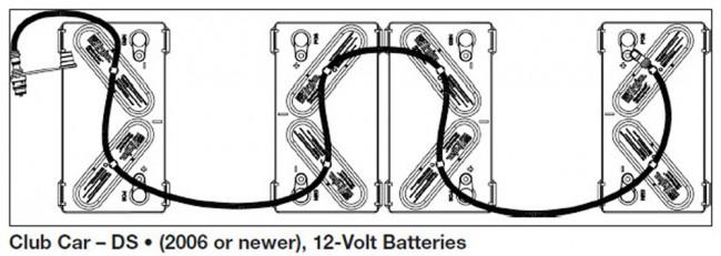 Md 0477 Club Car Wiring Diagram 12 Volt Battery Wiring Diagram