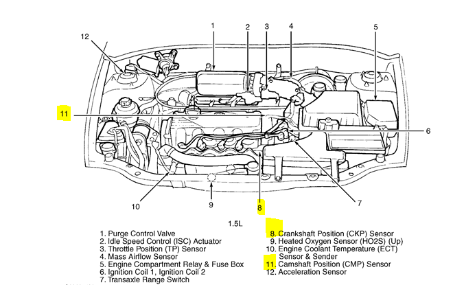 2005 Hyundai Tiburon Wiring Diagram Wiring Diagram Rush Fast A Rush Fast A Lastanzadeltempo It