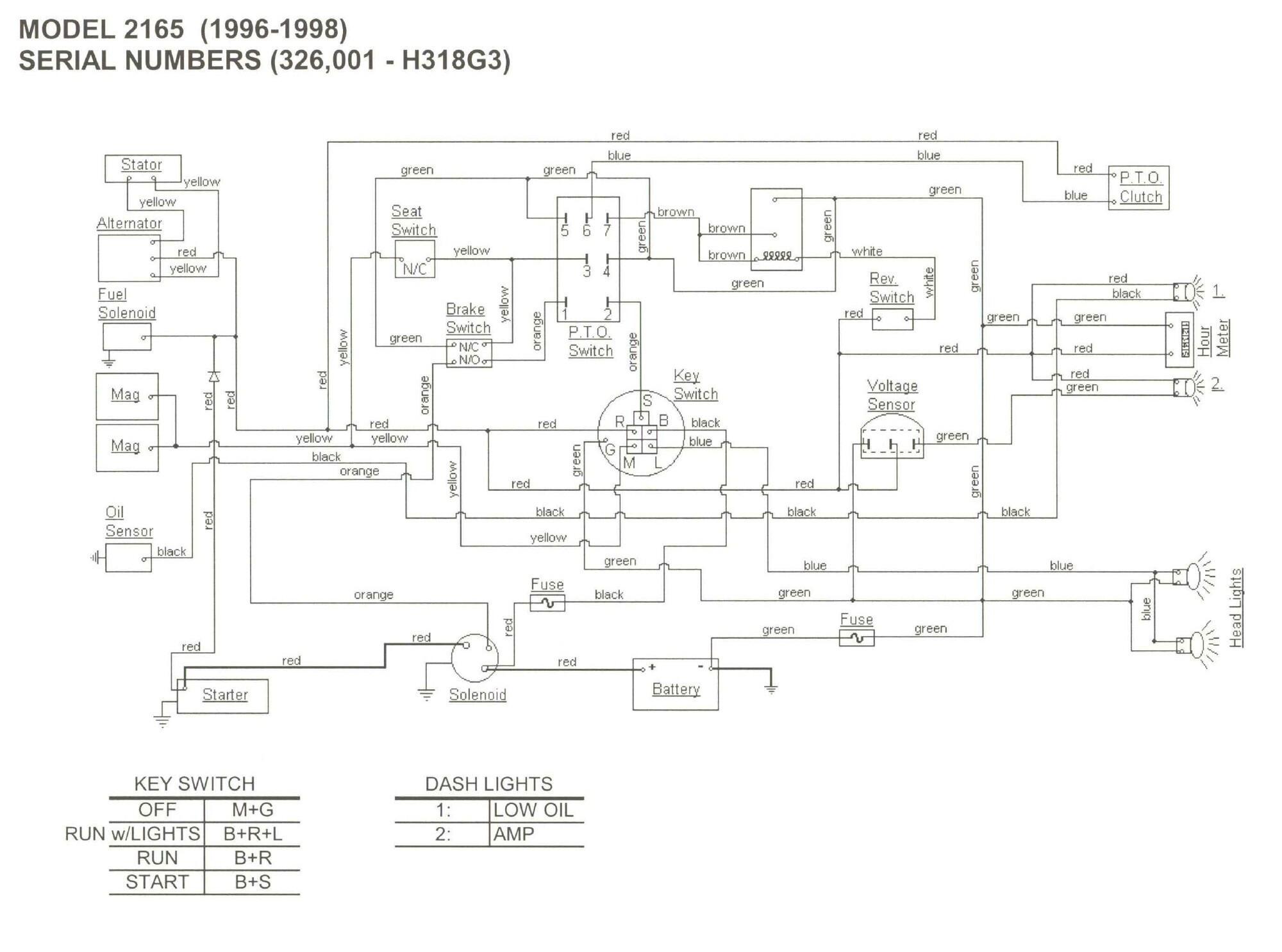 [FPWZ_2684]  EX_7148] Cub Cadet Wiring Diagrams Wiring Diagrams Schematic Wiring | Cub Cadet 2135 Wiring Diagram |  | Wned Venet Mohammedshrine Librar Wiring 101