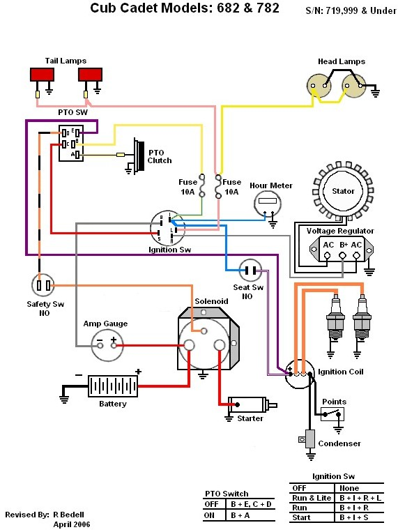 WC_4825] Wiring With A Multimeter Here Is The 582 Wiring Diagram Wiring  DiagramWww Mohammedshrine Librar Wiring 101