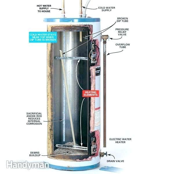 Fabulous Ge Water Heater Swingannarbor Org Wiring Cloud Licukosporaidewilluminateatxorg