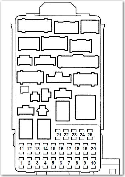 EM_5855] Acura Rsx Under Dash Fuse Box Diagram 06 Rsx Fuse Box Accessory Eachi Bemua Mohammedshrine Librar Wiring 101