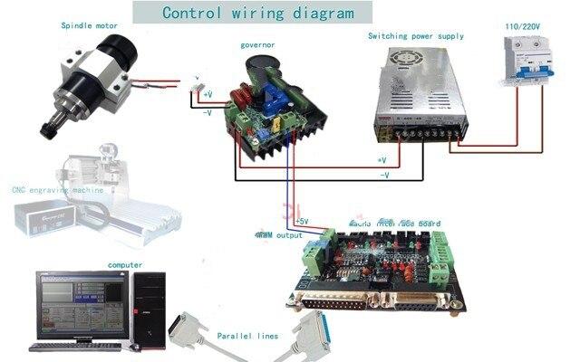 Brilliant 400W 12000Rpm Cnc Dc Brushed Spindle Motorpower Supplymach3 Speed Wiring Cloud Staixaidewilluminateatxorg