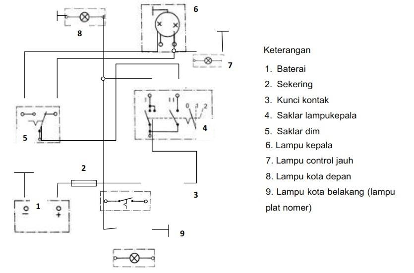 Wiring Diagram Lampu Kepala Dan Kota