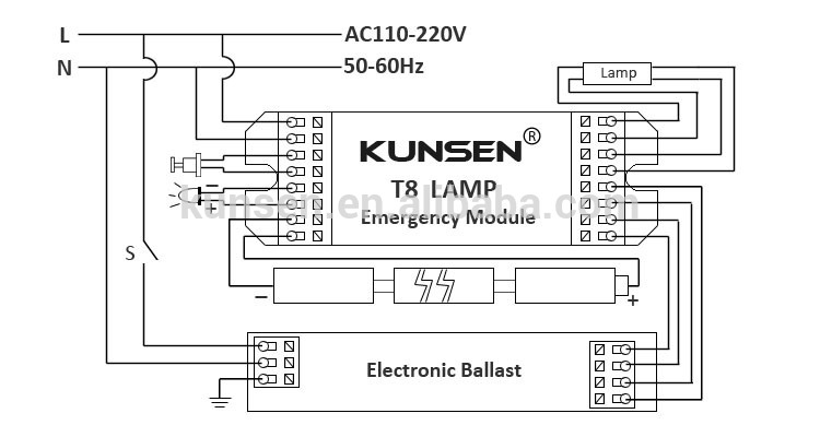T5 Emergency Ballast Wiring Diagram