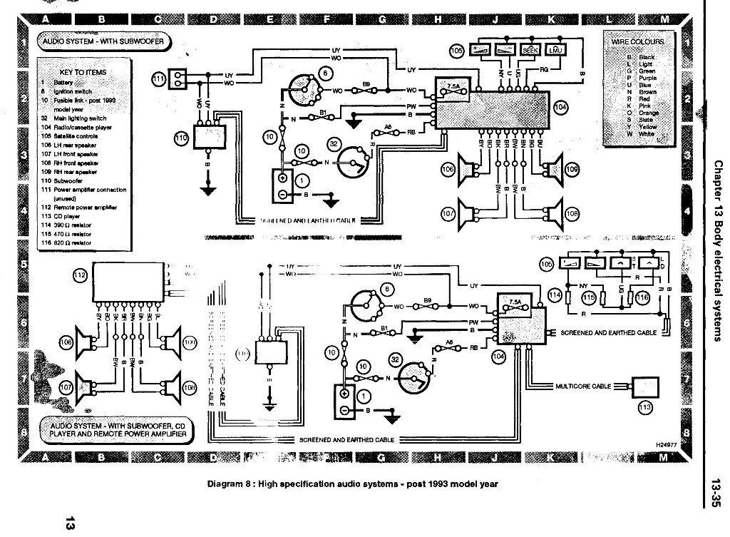 Land Rover Discovery Alarm Wiring Diagram - Wire Diagram 98 Ford Mustang  sonycdx.au-delice-limousin.frBege Place Wiring Diagram - Bege Wiring Diagram Full Edition