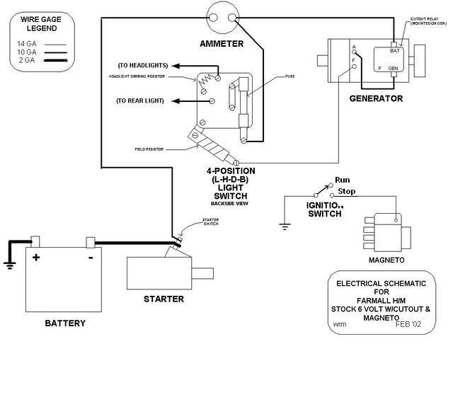 706 International Tractor Wiring Diagram | trite-nature wiring diagram -  trite-nature.ilcasaledelbarone.itilcasaledelbarone.it
