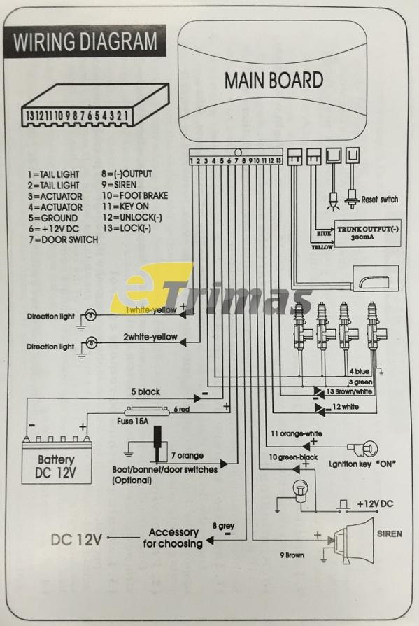 Brilliant Wira Fuse Box Diagram Basic Electronics Wiring Diagram Wiring Cloud Ymoonsalvmohammedshrineorg