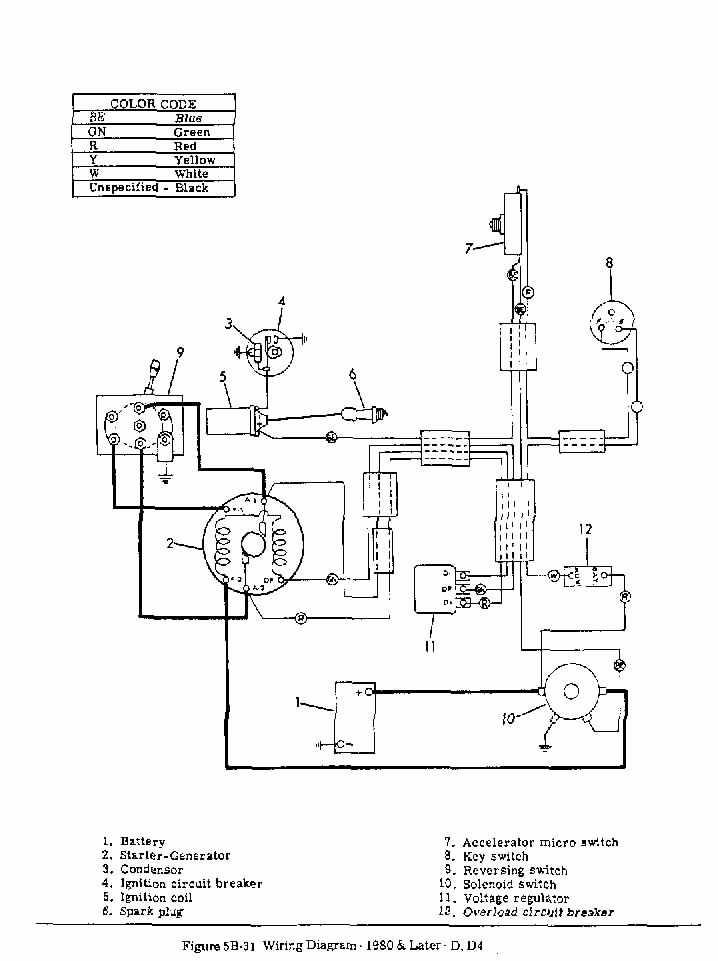 gas golf cart engines diagrams dy 5909  golf cart amf golf cart wiring diagram harleydavidson  golf cart amf golf cart wiring diagram