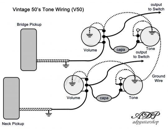 XZ_9745] 50S Wiring Diagram Free Download Schematic Wiring DiagramEhir Nekout Expe Nnigh Benkeme Mohammedshrine Librar Wiring 101