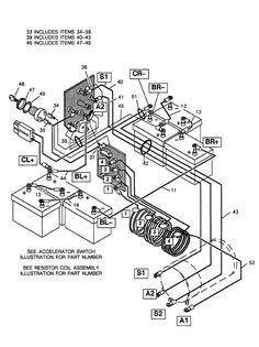 Astonishing 1972 Cushman Golf Cart Wiring Diagram Wiring Diagram Tutorial Wiring Cloud Biosomenaidewilluminateatxorg
