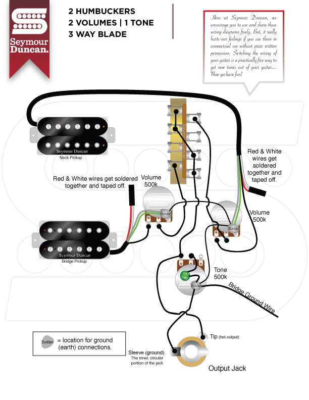 Seymour Duncan Wiring Diagram 2 Humbucker 3 Way Blade Switch from static-cdn.imageservice.cloud