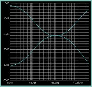 Superb A Quality Tone Control Circuit Using Opamp And Few Passive Components Wiring Cloud Grayisramohammedshrineorg