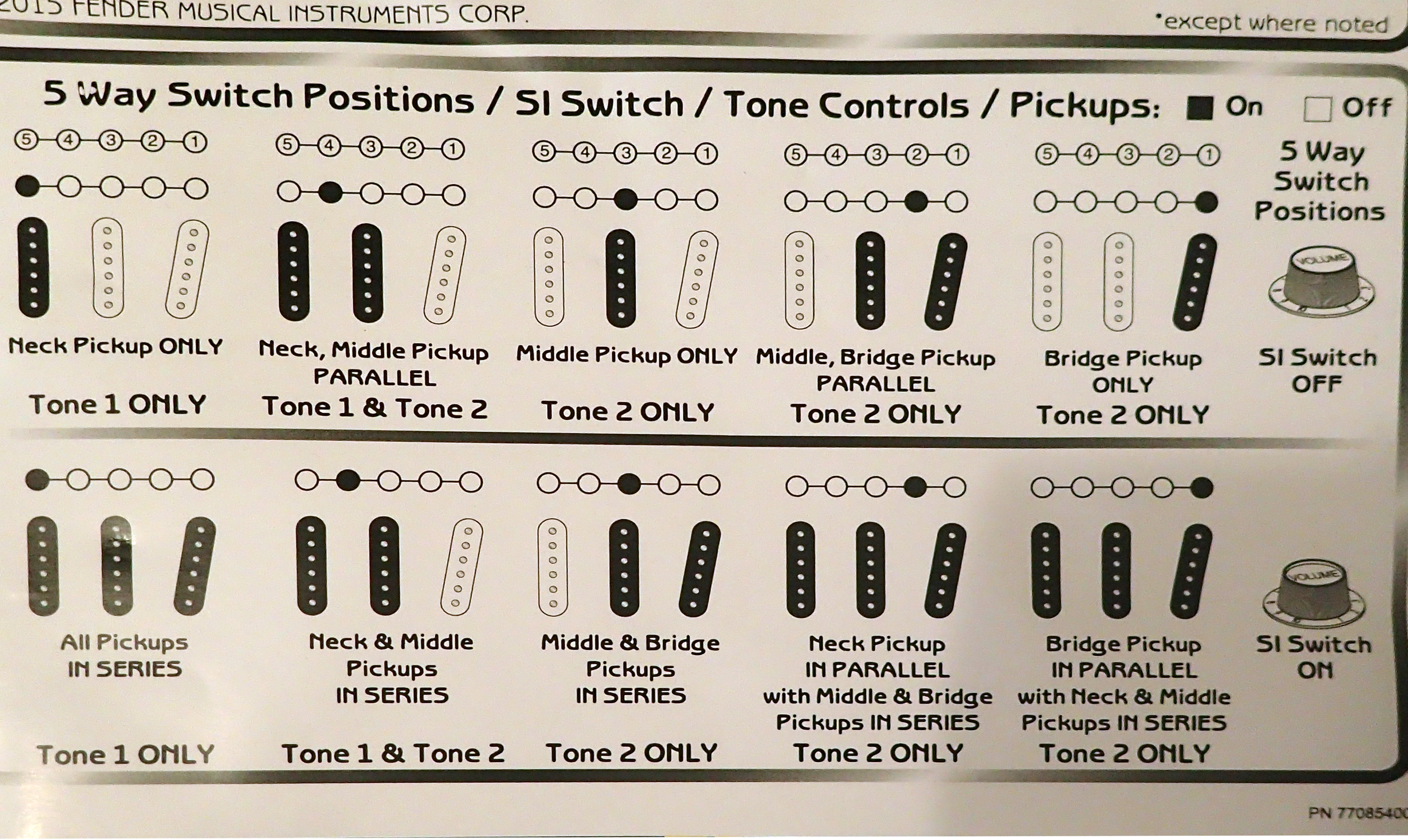 Fender American Strat S1 Wiring Diagram from static-cdn.imageservice.cloud
