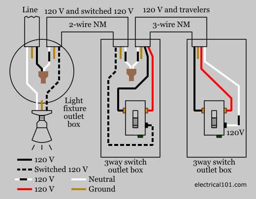 Swell Electrical Wiring 3 Way Switch Basic Electronics Wiring Diagram Wiring Cloud Ittabisraaidewilluminateatxorg