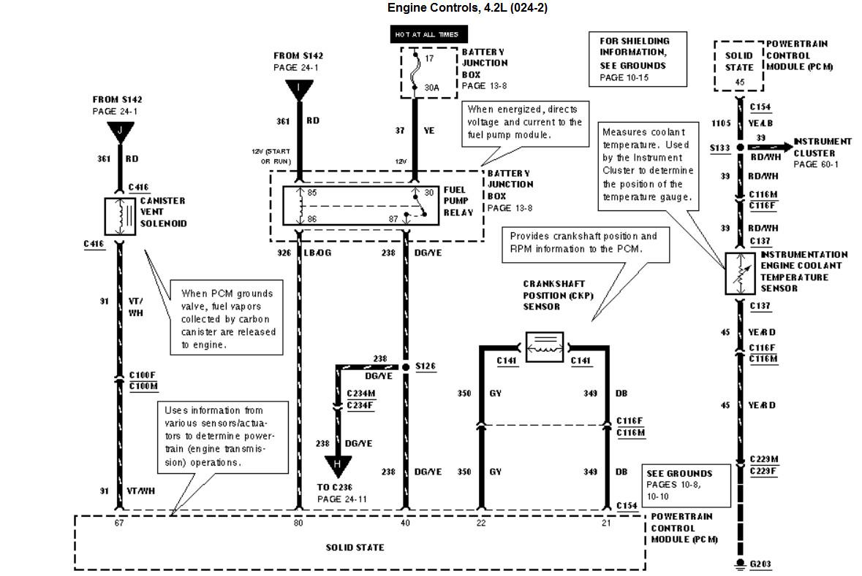 Tremendous 2002 Ford Mondeo Headlight Wiring Diagram Wiring Diagram Data Wiring Cloud Rineaidewilluminateatxorg