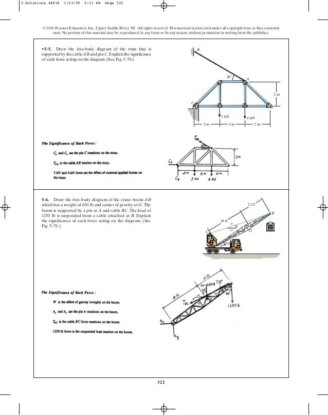 Magnificent Hibbeler Statics Solution Chapter 5 Wiring Cloud Rdonaheevemohammedshrineorg