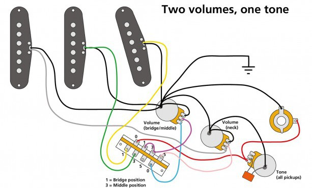 Telecaster Wiring Diagram Humbucker Single Coil from static-cdn.imageservice.cloud