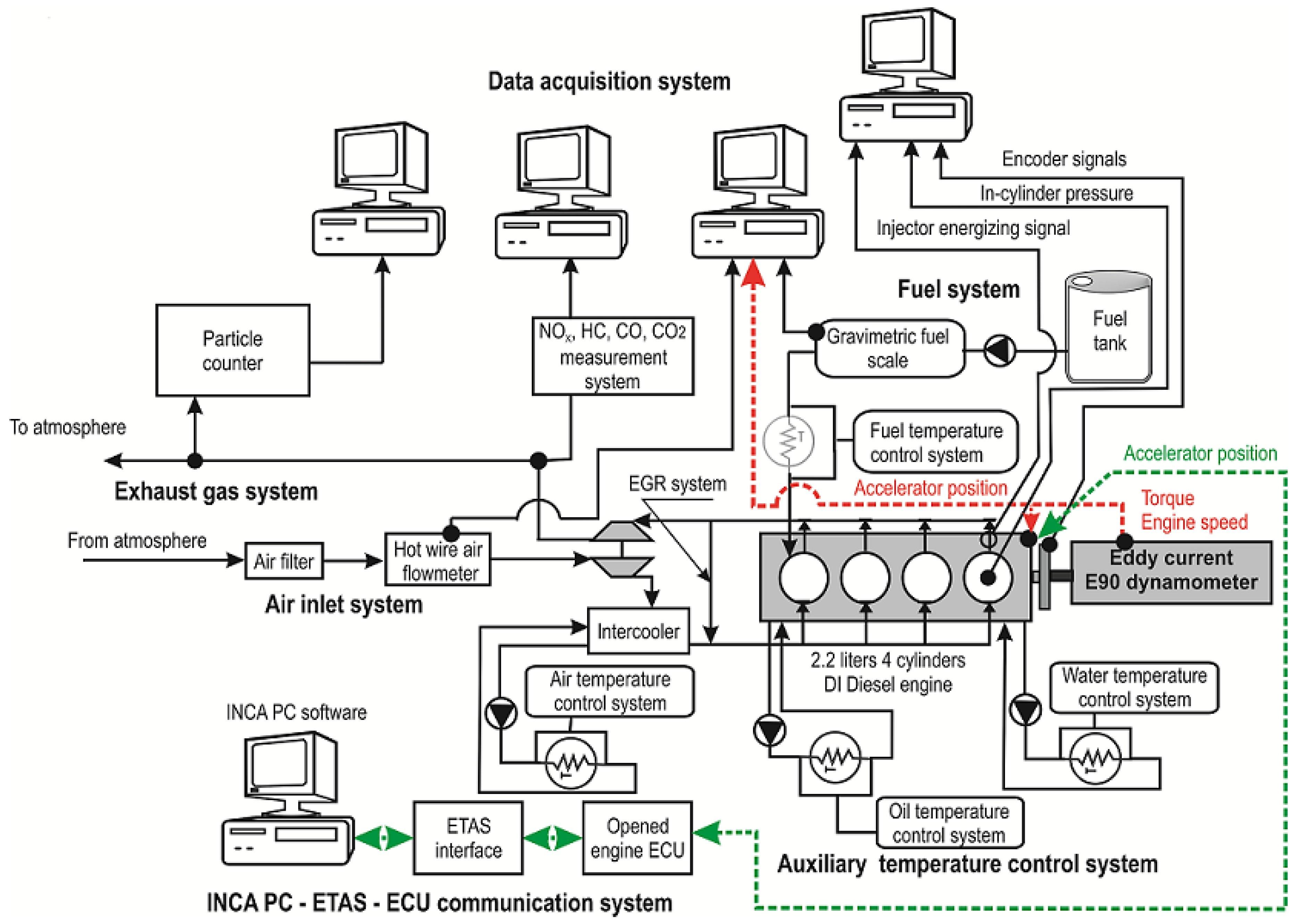 Peachy Actual Engine Indicator Diagram Auto Electrical Wiring Diagram Wiring Cloud Picalendutblikvittorg