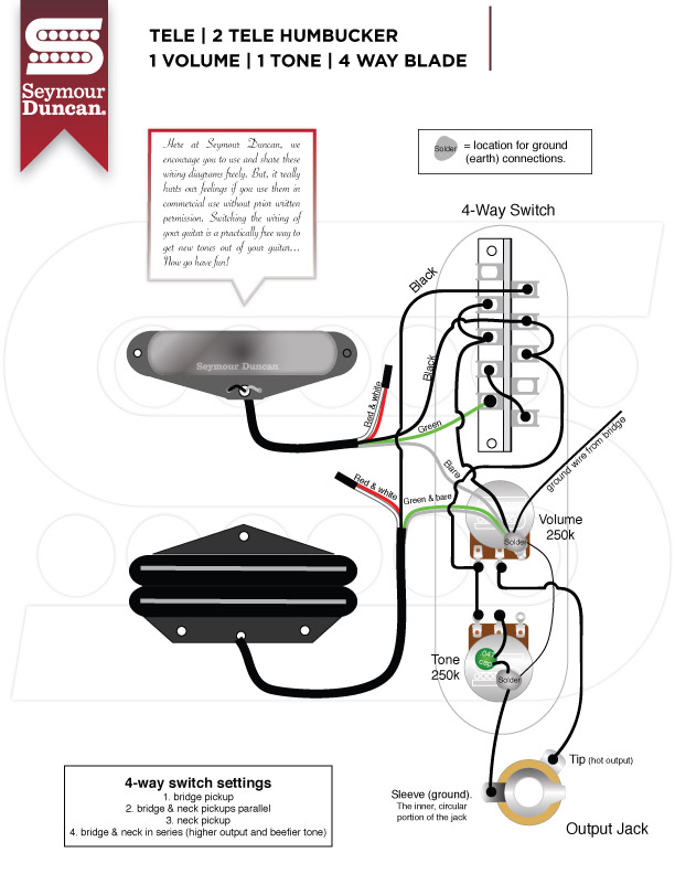 Seymour Duncan Hot Rails Wiring Diagram Telecaster