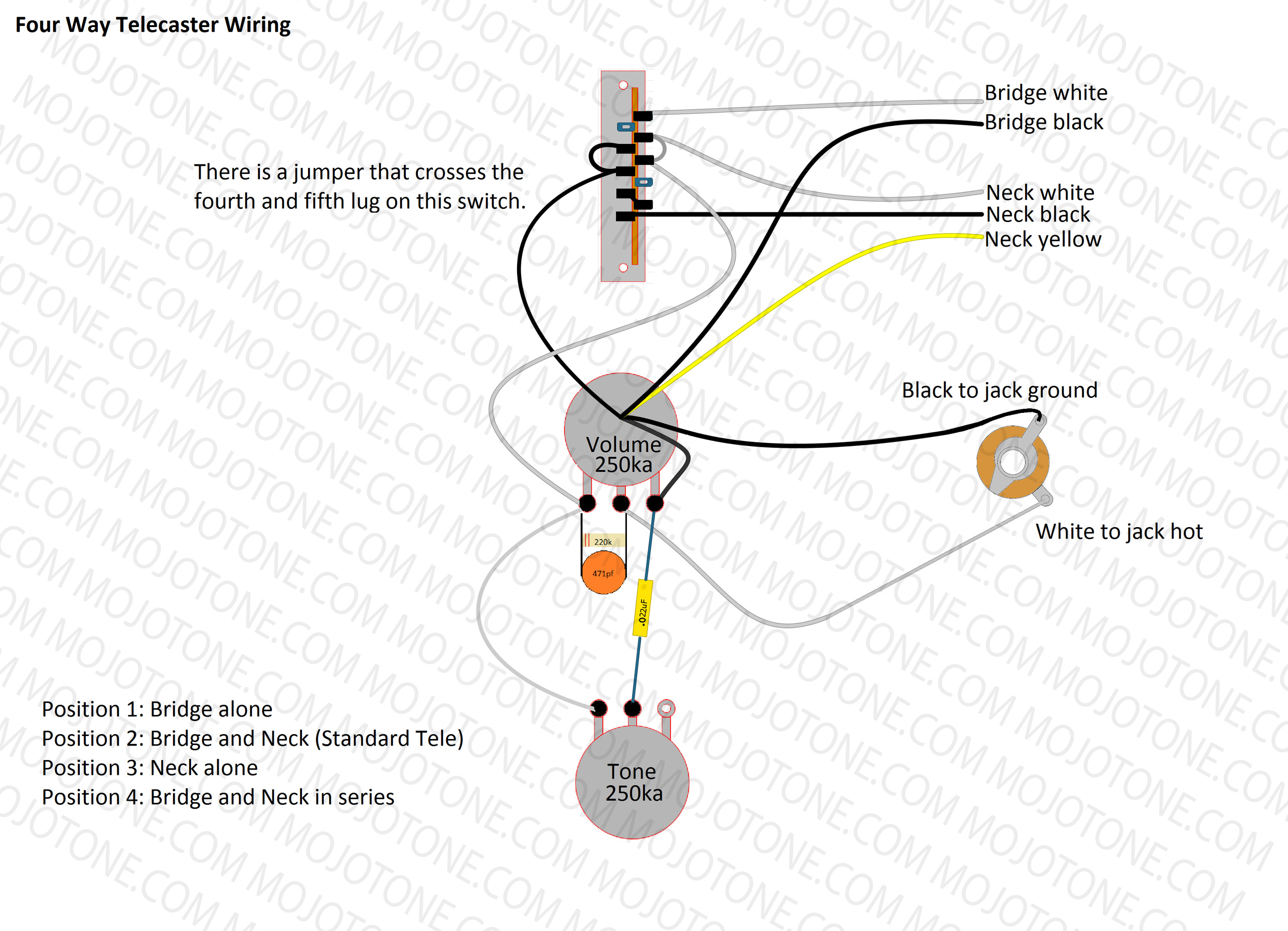 Fender Telecaster 3 Way Switch To Texas Special Wiring Diagram from static-cdn.imageservice.cloud