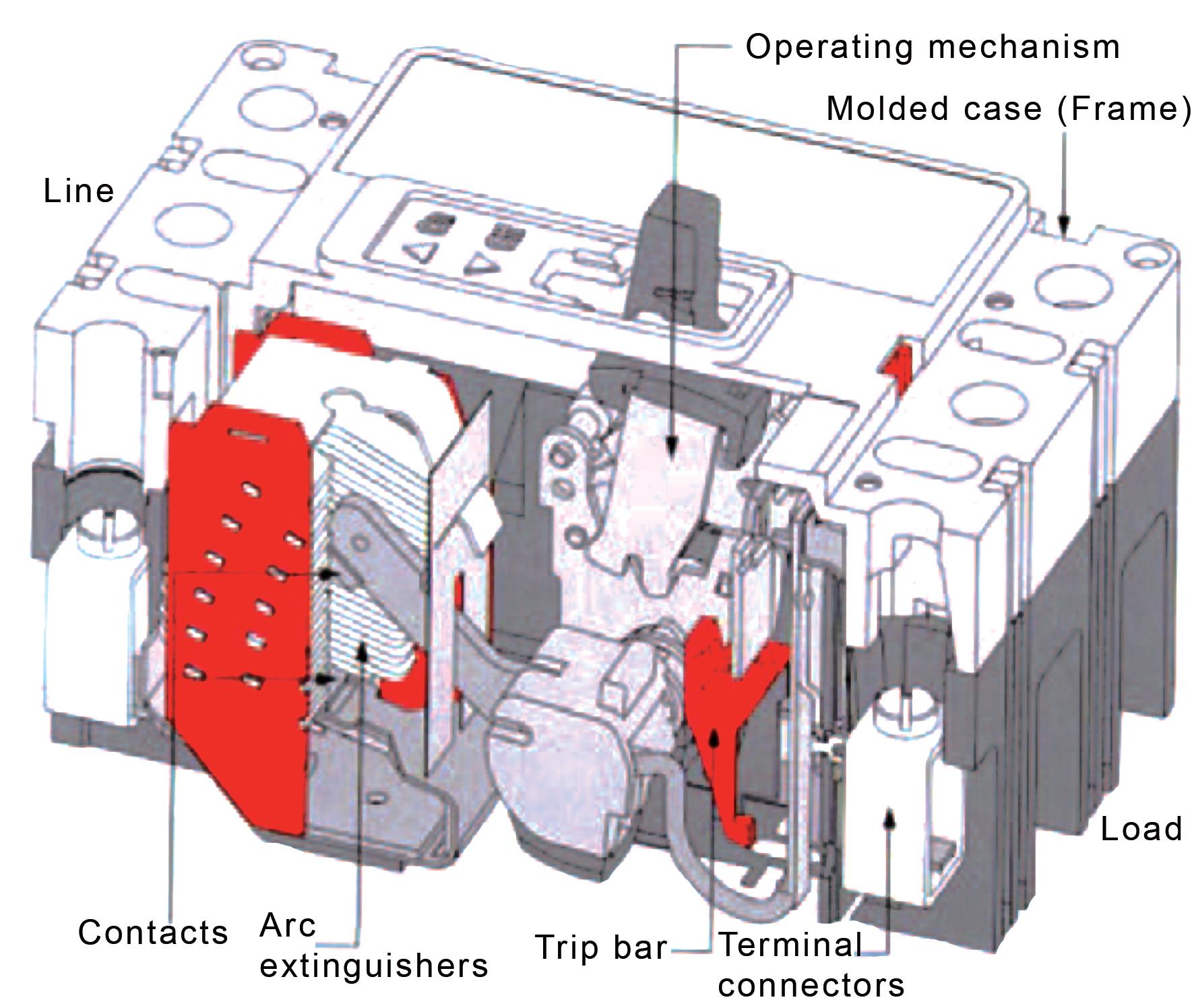 14-4 Awg with Mounting Screws Leviton LGBKT Circuit Breaker Ground Bar Kit