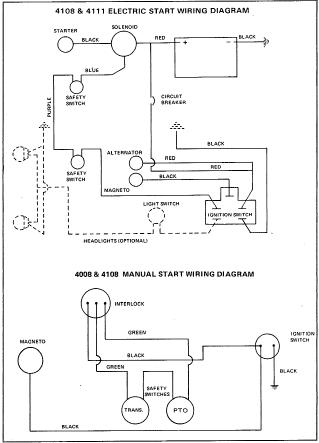simplicity riding mower wiring diagrams  2004 beetle fuse