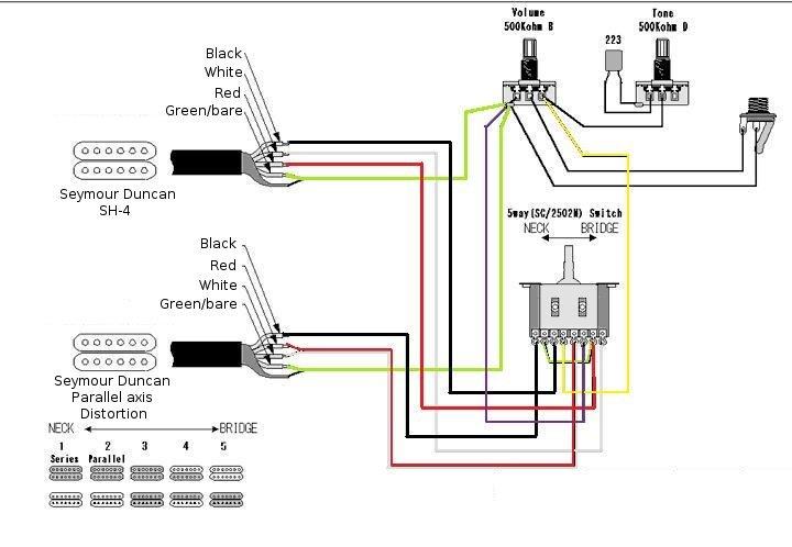 Ibanez Wiring Diagram Seymour Duncan