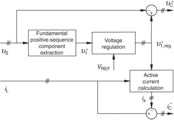 Remarkable Controlled Voltage Source An Overview Sciencedirect Topics Wiring Cloud Hemtegremohammedshrineorg