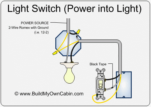 Fantastic How To Wire A Light Switch Smartthings Wiring Cloud Domeilariaidewilluminateatxorg