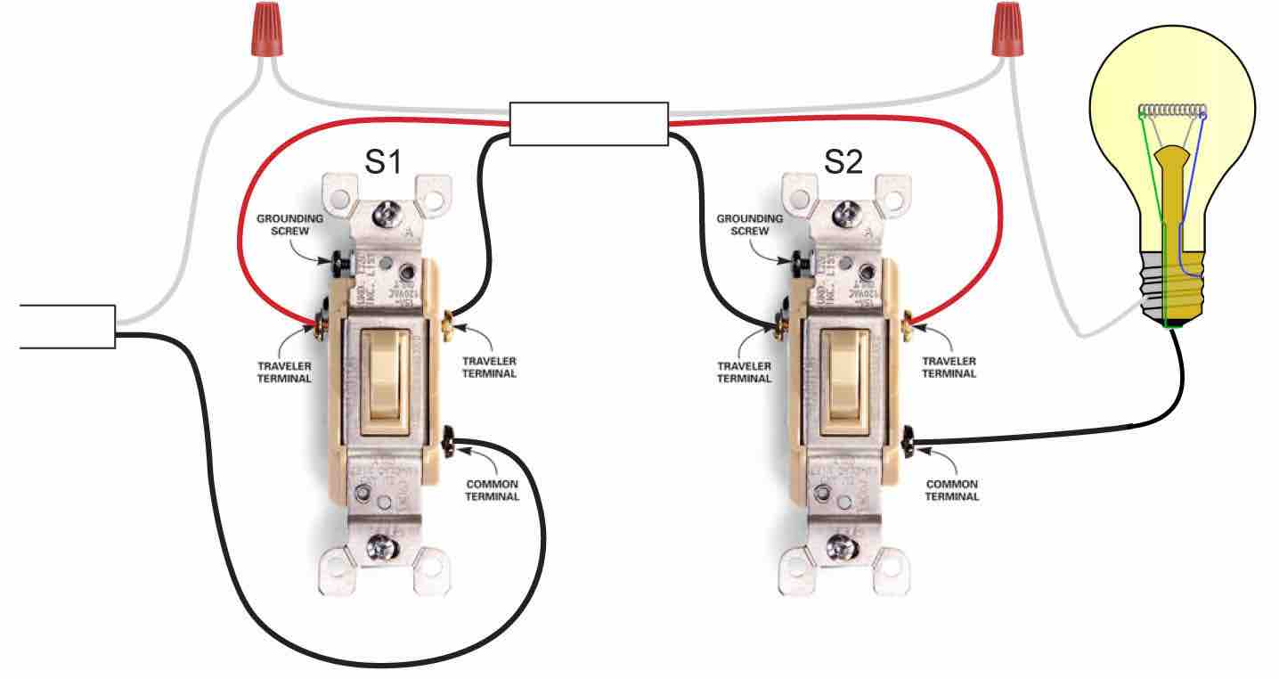 Amazing Video On How To Wire A Three Way Switch Wiring Cloud Filiciilluminateatxorg