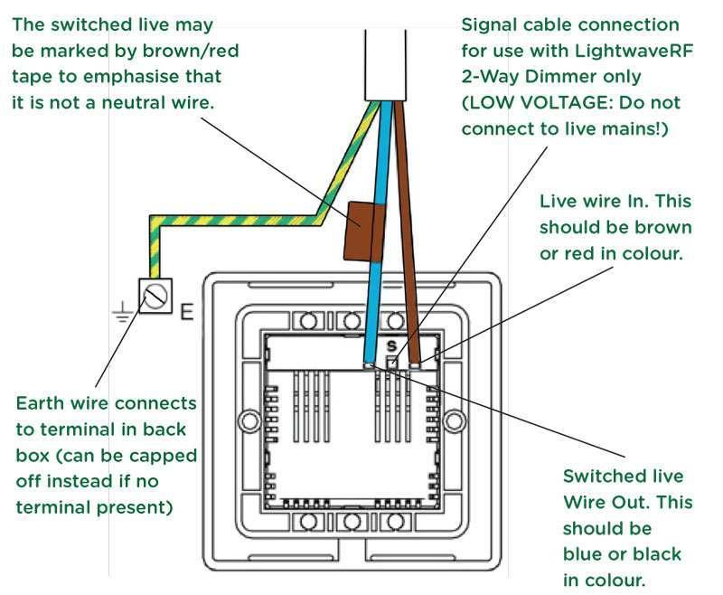 Phenomenal How To Wire A Light Switch Downlights Co Uk Wiring Cloud Lukepaidewilluminateatxorg