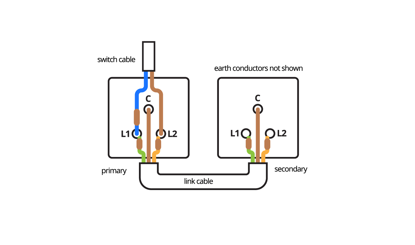 Remarkable How To Wire Wall Lights To A Switch Scotlight Direct Wiring Cloud Eachirenstrafr09Org