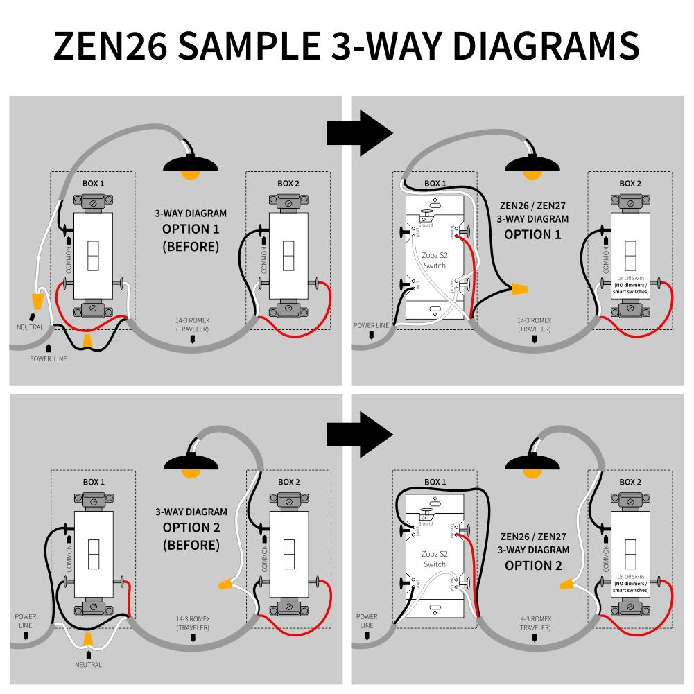 Super Zooz Z Wave Plus S2 On Off Wall Switch Zen26 White With Simple Wiring Cloud Waroletkolfr09Org