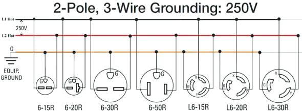 Ev 3042 Hot Tub 220v Wiring Diagram Schematic Wiring