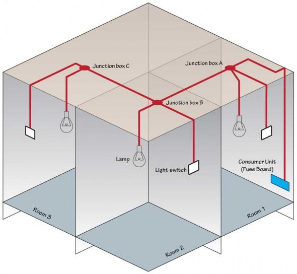TK_0098] Light Switch Loop Wiring Diagram Free DiagramKweca Phae Terst Aesth Geis Gram Hete Ospor Hist Mecad Gho Emba  Mohammedshrine Librar Wiring 101