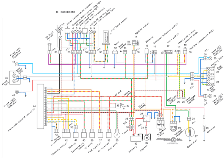 [SCHEMATICS_4PO]  TF_7948] Aprilia Sr 50 R Wiring Diagram Download Diagram | Aprilia Radio Wiring Diagrams |  | Epete Joami Xortanet Eatte Mohammedshrine Librar Wiring 101