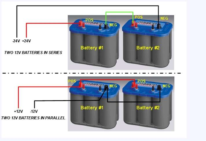 24 Volt Trolling Motor Battery Wiring Diagram With Charger from static-cdn.imageservice.cloud
