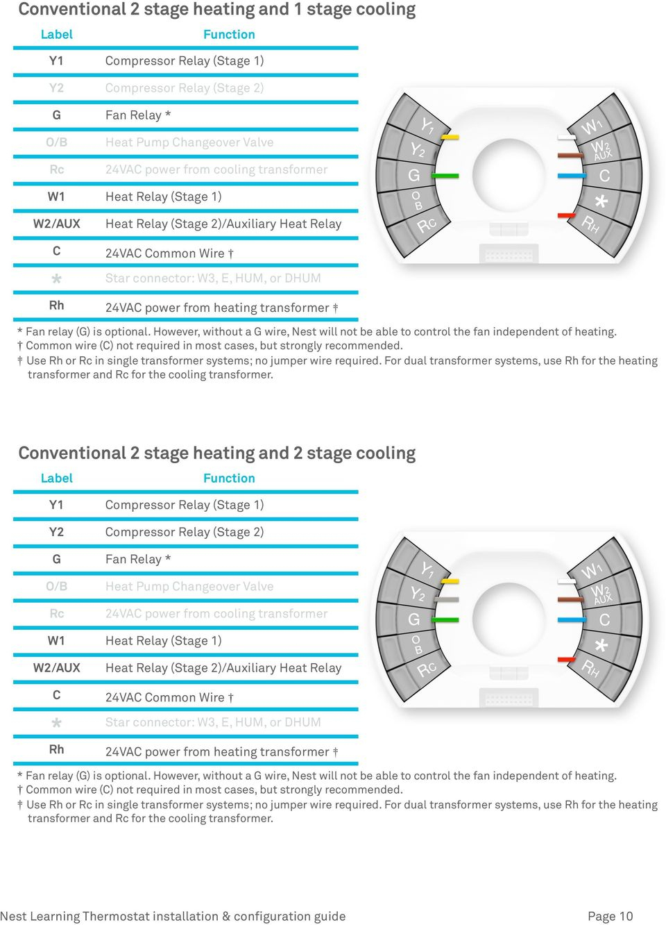 Dual Fuel Thermostat Wiring Diagram