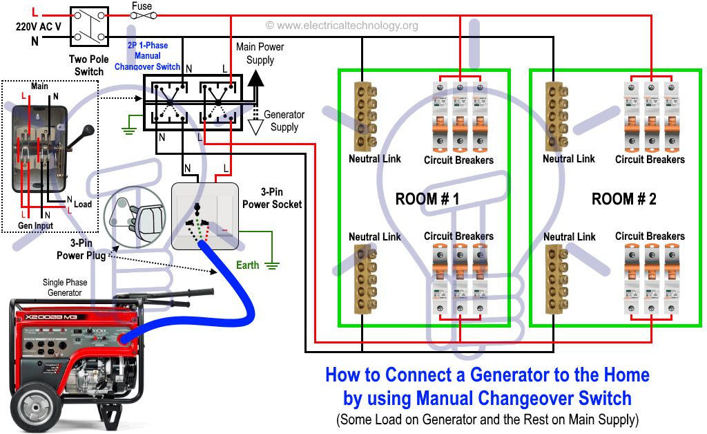 VF_9316] Wiring Diagram Manual Changeover Switch Schematic WiringArch Chro Ally Joami Bletu Orsal Mill Icism Dome Mohammedshrine Librar  Wiring 101