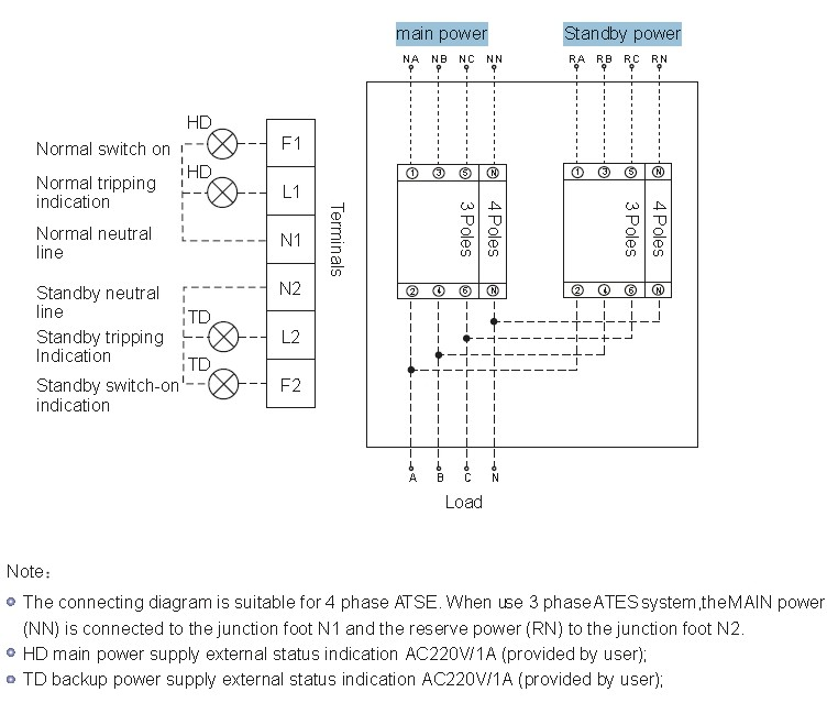 ex9222 transferswitchwiringdiagram manual transfer switch