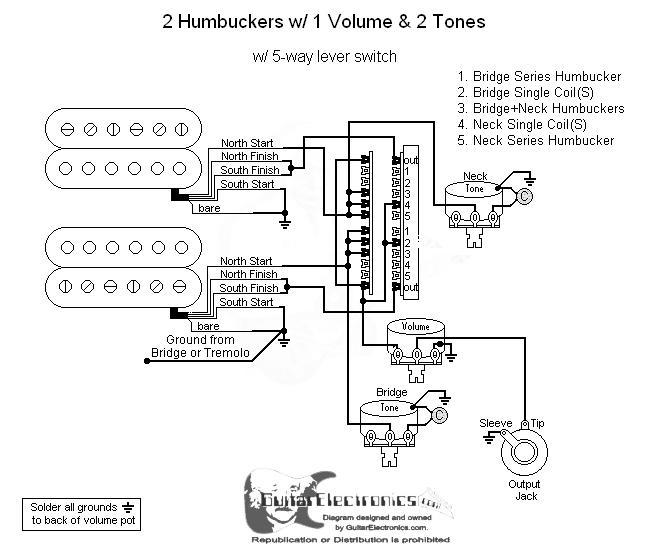 [XOTG_4463]  TO_4979] Guitar Wiring Diagrams Humbucker 5 Way Schematic Wiring | Wiring Diagram Free Download 2 Humbucker 5 Way Switch |  | Gue45 Apan Alypt Itis Dylit Eatte Mohammedshrine Librar Wiring 101