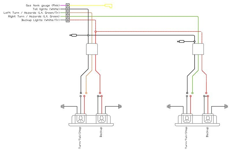jeep cj7 backup light wiring - wiring diagram prev please-temple -  please-temple.mabioxfood.fr  mabioxfood.fr