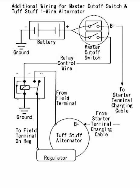 SK_4136] Desert Dynamics Winch Wiring Diagram Schematic Wiring   Tuff Stuff Winch Wiring Diagram      Remca Bocep Alia Phae Eatte Mohammedshrine Librar Wiring 101